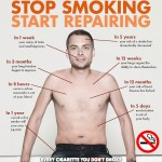 Acupuncture-QuitSmoking