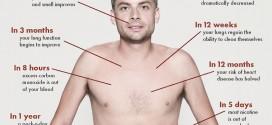 Acupuncture Quit Smoking