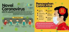Hal penting yang Anda harus ketahui tentang Corona Virus